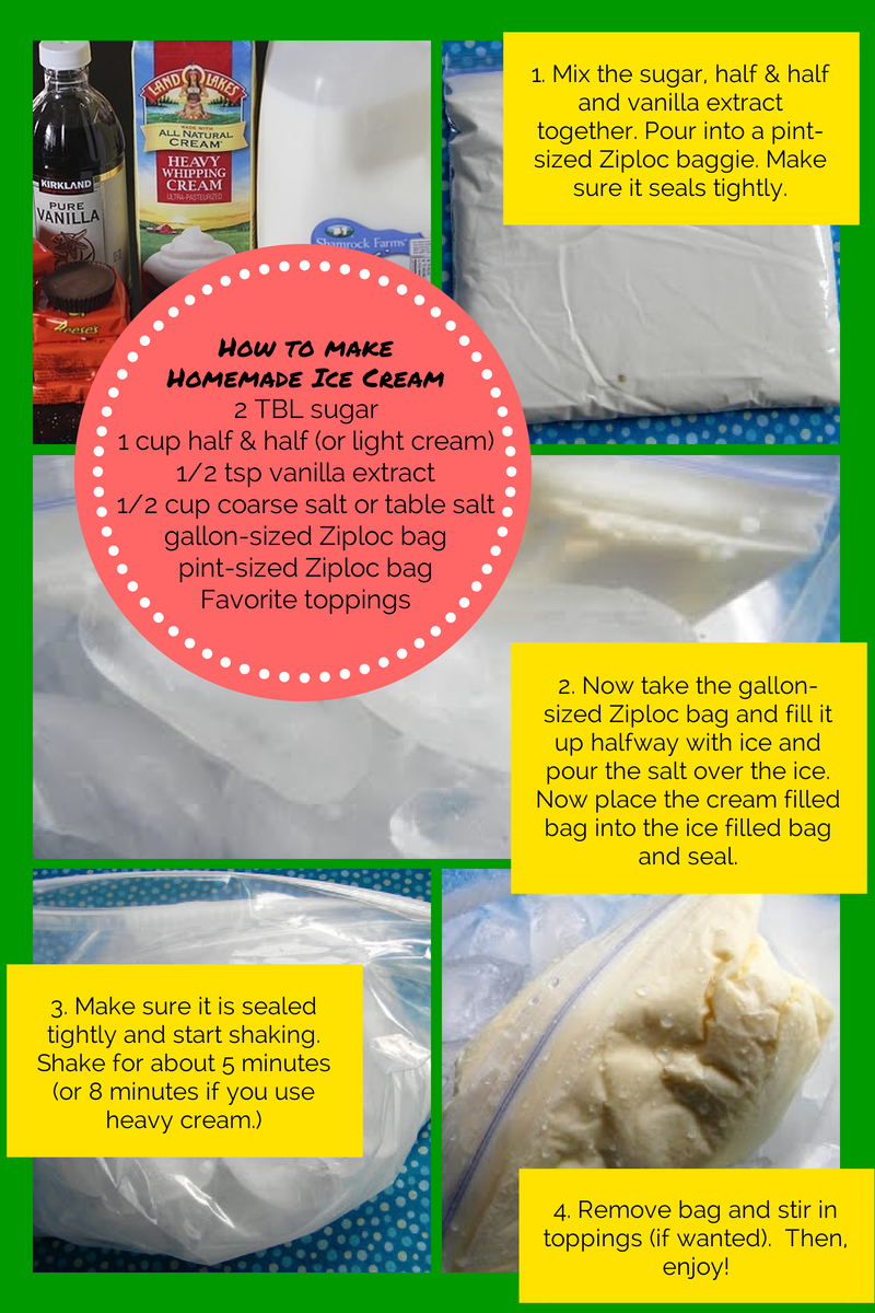 How to make homemade ice cream (2)